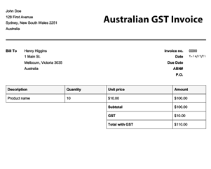 Reliefworkersus  Sweet Free Invoice Templates  Online Invoices With Extraordinary Australian Gst Invoice Template With Amazing Filemaker Invoice Template Also Us Commercial Invoice In Addition Invoice Duplicate Book Personalised And Invoice Self Employed As Well As Invoicing Programs For Small Business Additionally Invoice Finance Brokers From Createonlineinvoicescom With Reliefworkersus  Extraordinary Free Invoice Templates  Online Invoices With Amazing Australian Gst Invoice Template And Sweet Filemaker Invoice Template Also Us Commercial Invoice In Addition Invoice Duplicate Book Personalised From Createonlineinvoicescom